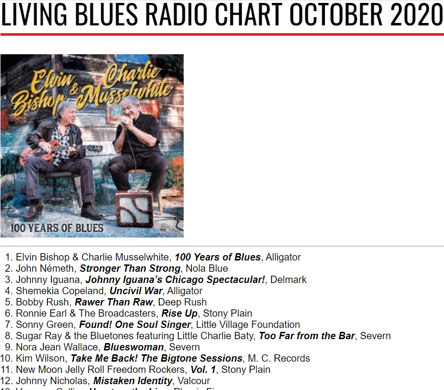 Living Blues Radio Chart - October 2020 - Johnny Iguana's Chicago Spectaculrar!